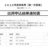 エイグレットの19で確定 社台/サンデーR  2020年度募集馬・第1次募集の最終人気上位
